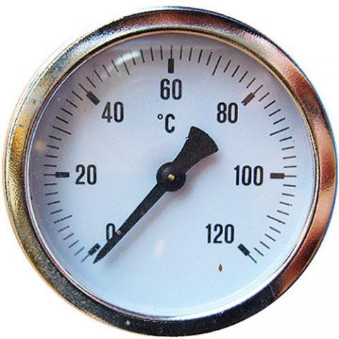 Termometar 1/2″